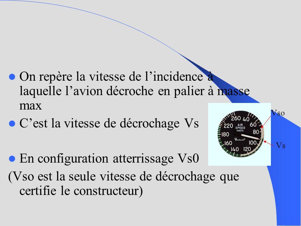 On repère la vitesse de lincidence à laquelle lavion décroche en palier à masse max Cest la vitesse de décrochage Vs En configuration atterrissage Vs0 (Vso est la seule vitesse de décrochage que certifie le constructeur) Vs Vso
