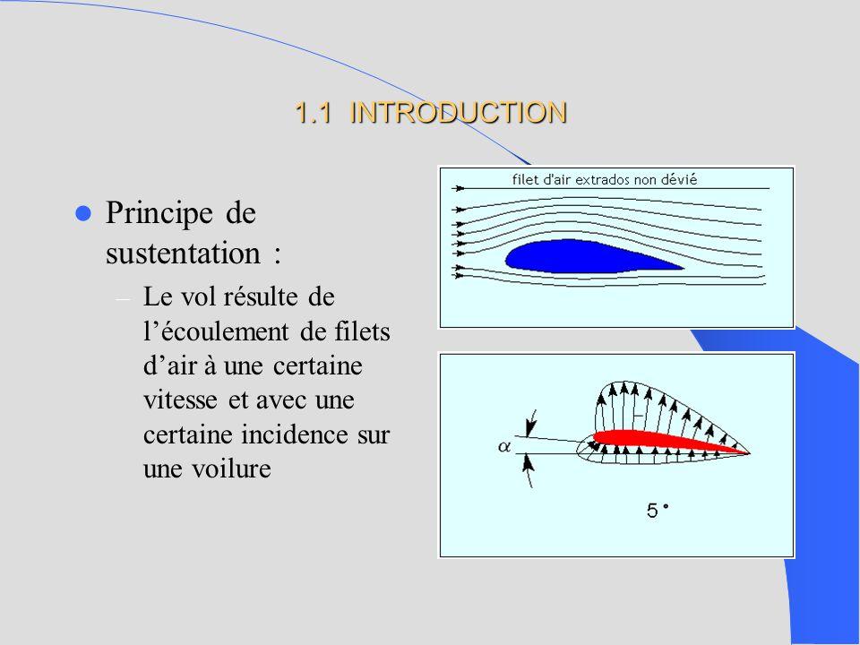 1.1 INTRODUCTION Principe de sustentation : – Le vol résulte de lécoulement de filets dair à une certaine vitesse et avec une certaine incidence sur une voilure