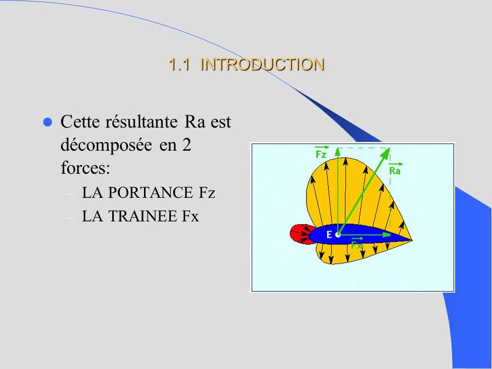 1.1 INTRODUCTION Cette résultante Ra est décomposée en 2 forces: – LA PORTANCE Fz – LA TRAINEE Fx