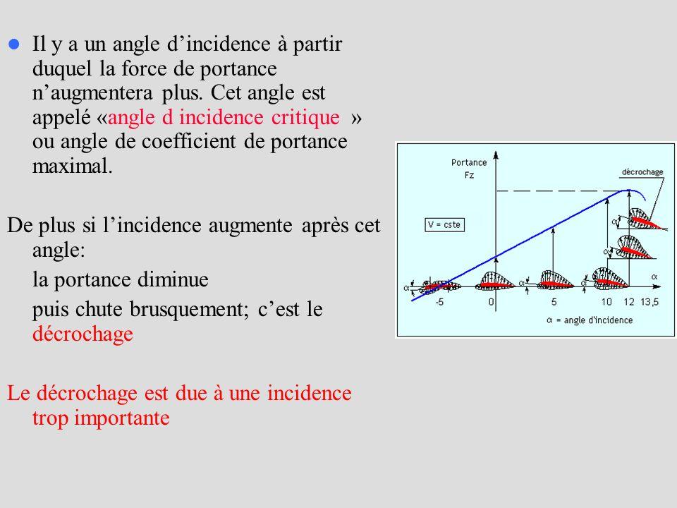 Il y a un angle dincidence à partir duquel la force de portance naugmentera plus.