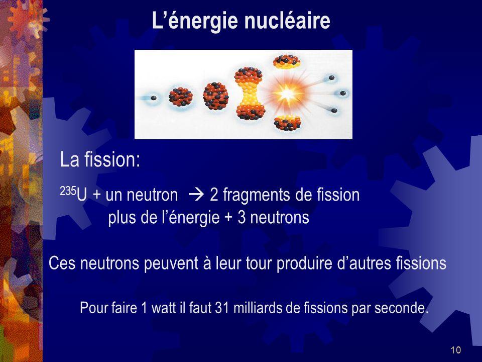 10 Lénergie nucléaire La fission: 235 U + un neutron 2 fragments de fission plus de lénergie + 3 neutrons Pour faire 1 watt il faut 31 milliards de fi