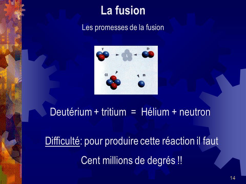 14 La fusion Les promesses de la fusion Deutérium + tritium = Hélium + neutron Difficulté: pour produire cette réaction il faut Cent millions de degré