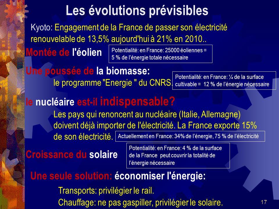 17 Les évolutions prévisibles Montée de l'éolien Une poussée de la biomasse: le programme