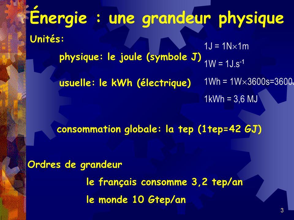 3 Unités: physique: le joule (symbole J) consommation globale: la tep (1tep=42 GJ) Ordres de grandeur le français consomme 3,2 tep/an le monde 10 Gtep