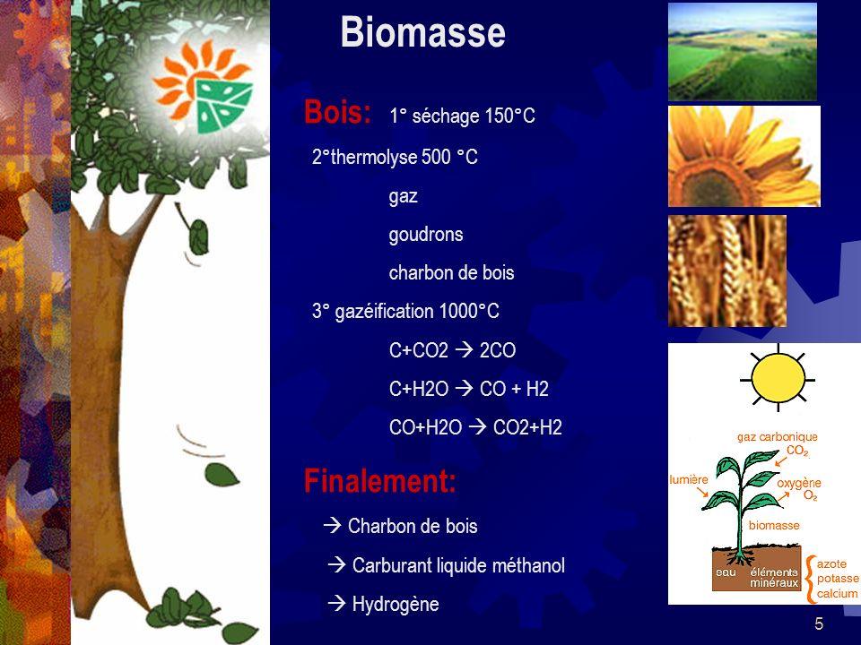 5 Biomasse Bois: 1° séchage 150°C 2°thermolyse 500 °C gaz goudrons charbon de bois 3° gazéification 1000°C C+CO2 2CO C+H2O CO + H2 CO+H2O CO2+H2 Final