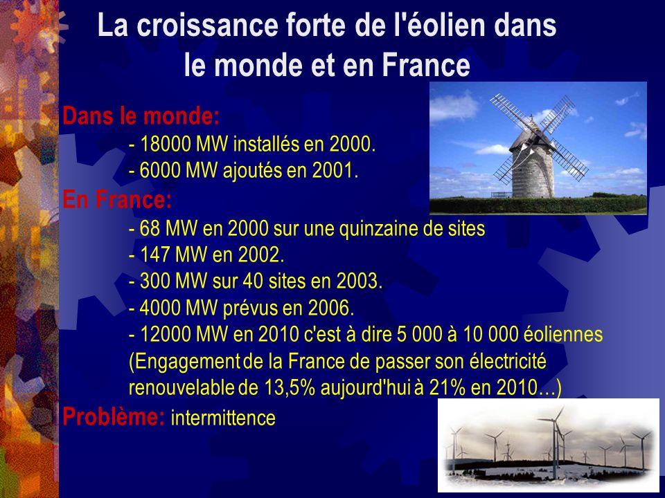 6 La croissance forte de l'éolien dans le monde et en France Dans le monde: - 18000 MW installés en 2000. - 6000 MW ajoutés en 2001. En France: - 68 M