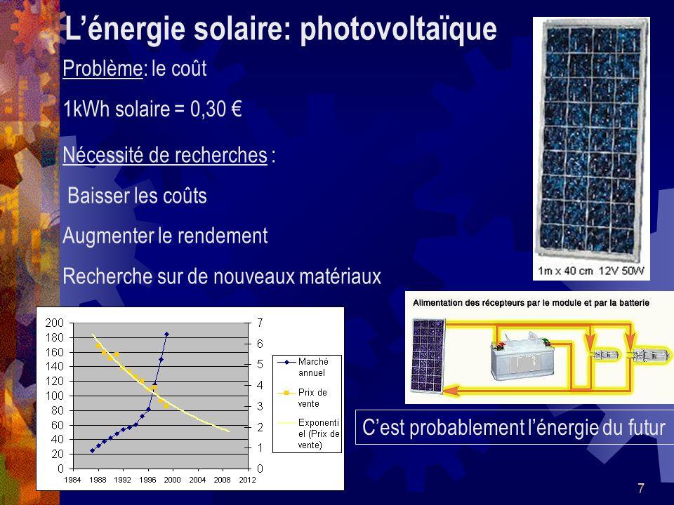 7 Lénergie solaire: photovoltaïque Problème: le coût 1kWh solaire = 0,30 Nécessité de recherches : Baisser les coûts Augmenter le rendement Recherche