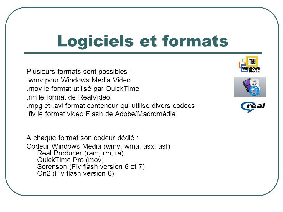 Logiciels et formats Plusieurs formats sont possibles :.wmv pour Windows Media Video.mov le format utilisé par QuickTime.rm le format de RealVideo.mpg et.avi format conteneur qui utilise divers codecs.flv le format vidéo Flash de Adobe/Macromédia A chaque format son codeur dédié : Codeur Windows Media (wmv, wma, asx, asf) Real Producer (ram, rm, ra) QuickTime Pro (mov) Sorenson (Flv flash version 6 et 7) On2 (Flv flash version 8)