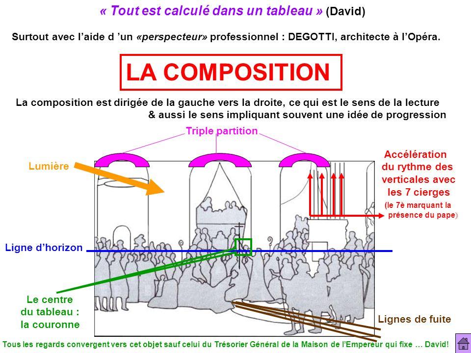 « Tout est calculé dans un tableau » (David) Surtout avec laide d un «perspecteur» professionnel : DEGOTTI, architecte à lOpéra. LA COMPOSITION La com
