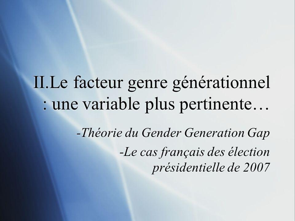 II.Le facteur genre générationnel : une variable plus pertinente… -Théorie du Gender Generation Gap -Le cas français des élection présidentielle de 20