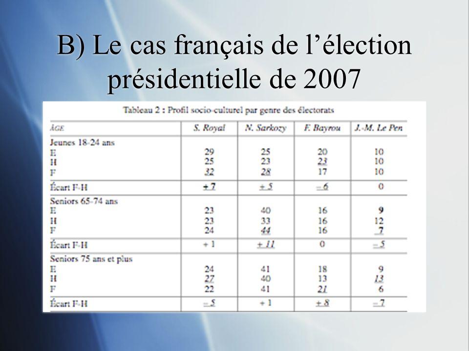 B) Le cas français de lélection présidentielle de 2007