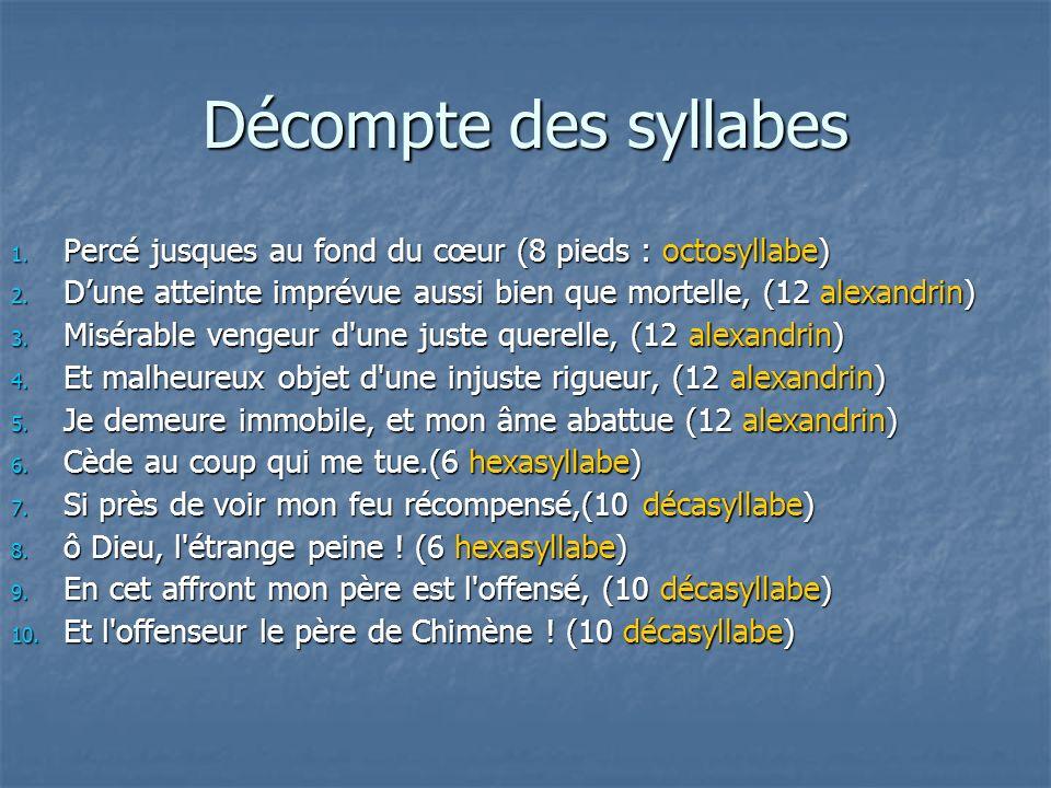 Décompte des syllabes 1. Percé jusques au fond du cœur (8 pieds : octosyllabe) 2. Dune atteinte imprévue aussi bien que mortelle, (12 alexandrin) 3. M