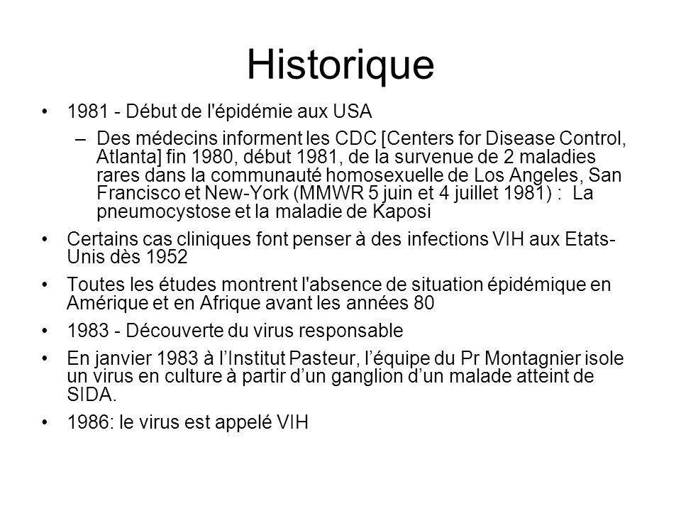 Répartition en fonction de lexistence ou non dun traitement antiVIH (Picardie)