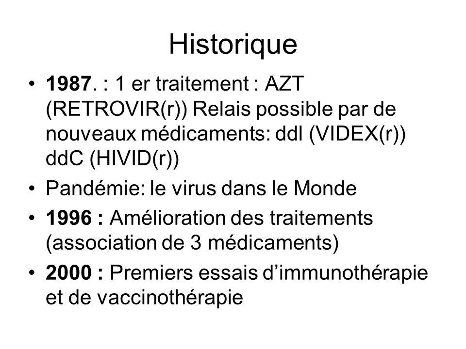 Origines du VIH une zoonose .