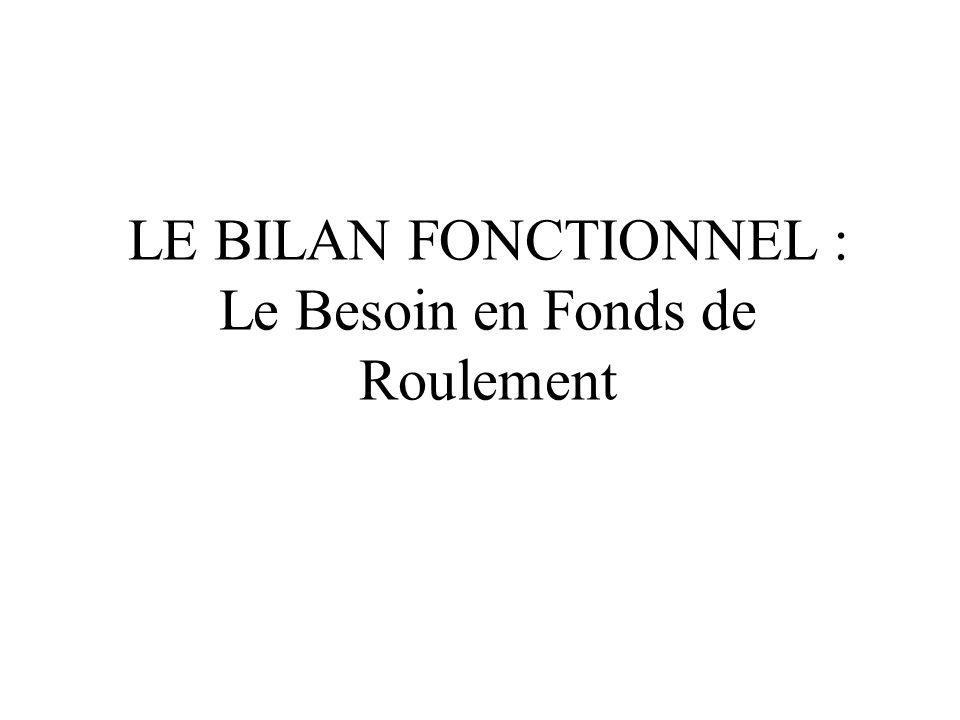LE BILAN FONCTIONNEL EMPLOIS STABLES : RESSOURCES STABLES : ACTIF CIRCULANT : DEXPLOITATION TRESORERIE PASSIF HORS EXPLOITATION TRESORERIE ACTIF DETTES CIRCULANTES : DEXPLOITATION I II A partir du haut de bilan, le FRNG a été calculé