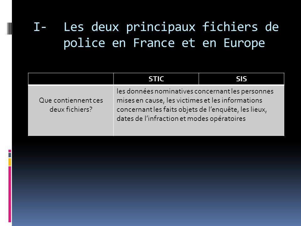 I- Les deux principaux fichiers de police en France et en Europe STICSIS Que contiennent ces deux fichiers? les données nominatives concernant les per