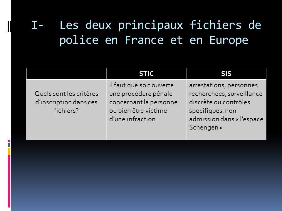 I- Les deux principaux fichiers de police en France et en Europe STICSIS Quels sont les critères dinscription dans ces fichiers? il faut que soit ouve
