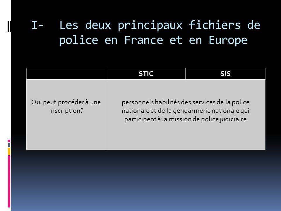 I- Les deux principaux fichiers de police en France et en Europe STICSIS Qui peut procéder à une inscription? personnels habilités des services de la