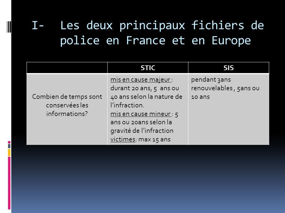 I- Les deux principaux fichiers de police en France et en Europe STICSIS Combien de temps sont conservées les informations? mis en cause majeur : dura
