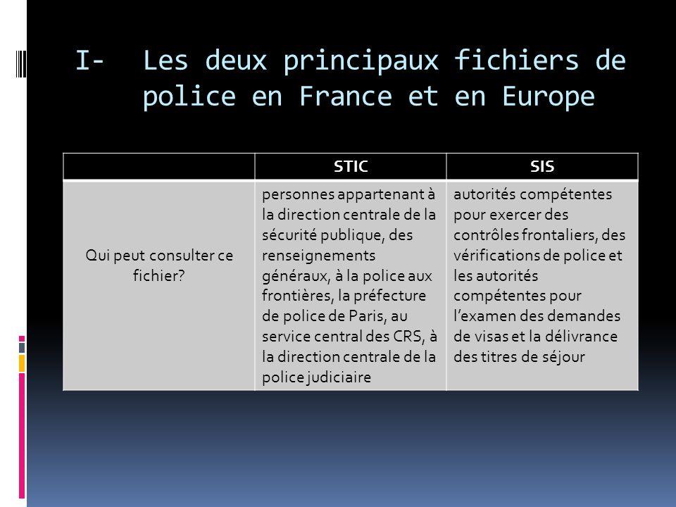 I- Les deux principaux fichiers de police en France et en Europe STICSIS Qui peut consulter ce fichier? personnes appartenant à la direction centrale