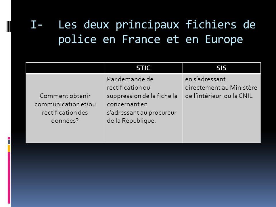 I- Les deux principaux fichiers de police en France et en Europe STICSIS Comment obtenir communication et/ou rectification des données? Par demande de