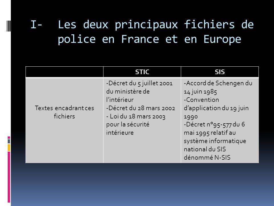 I- Les deux principaux fichiers de police en France et en Europe STICSIS Textes encadrant ces fichiers -Décret du 5 juillet 2001 du ministère de linté