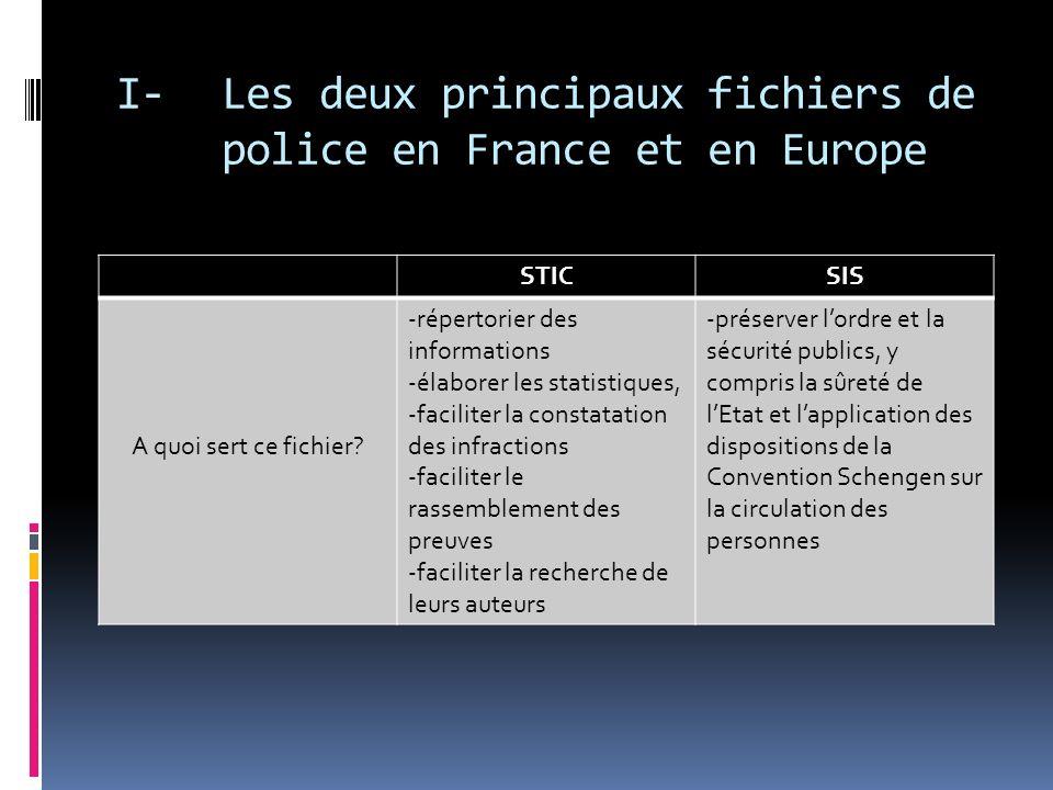 I- Les deux principaux fichiers de police en France et en Europe STICSIS A quoi sert ce fichier? -répertorier des informations -élaborer les statistiq