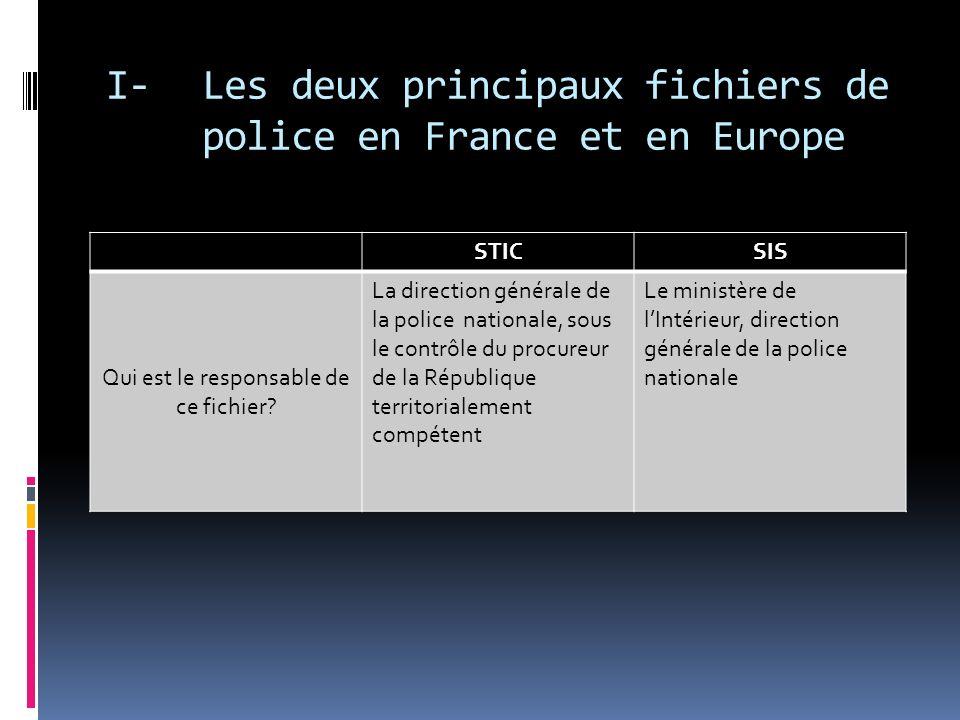I- Les deux principaux fichiers de police en France et en Europe STICSIS Qui est le responsable de ce fichier? La direction générale de la police nati
