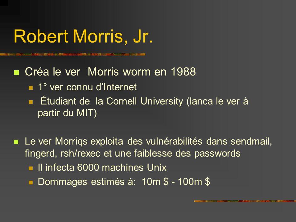 Créa le ver Morris worm en 1988 1° ver connu dInternet Étudiant de la Cornell University (lanca le ver à partir du MIT) Le ver Morriqs exploita des vulnérabilités dans sendmail, fingerd, rsh/rexec et une faiblesse des passwords Il infecta 6000 machines Unix Dommages estimés à: 10m $ - 100m $ Robert Morris, Jr.