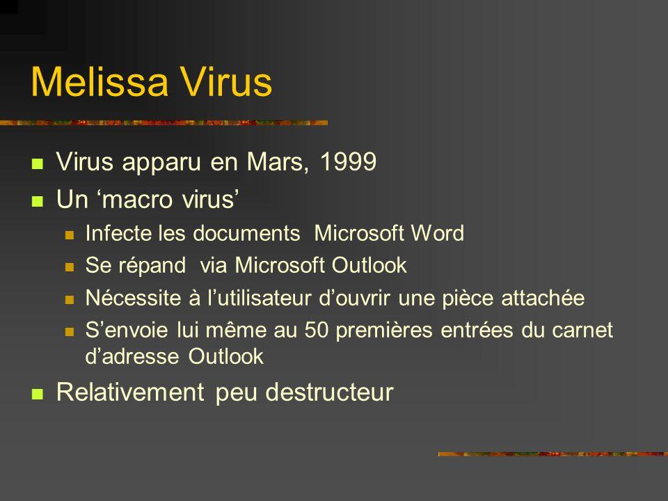 Virus apparu en Mars, 1999 Un macro virus Infecte les documents Microsoft Word Se répand via Microsoft Outlook Nécessite à lutilisateur douvrir une pièce attachée Senvoie lui même au 50 premières entrées du carnet dadresse Outlook Relativement peu destructeur Melissa Virus