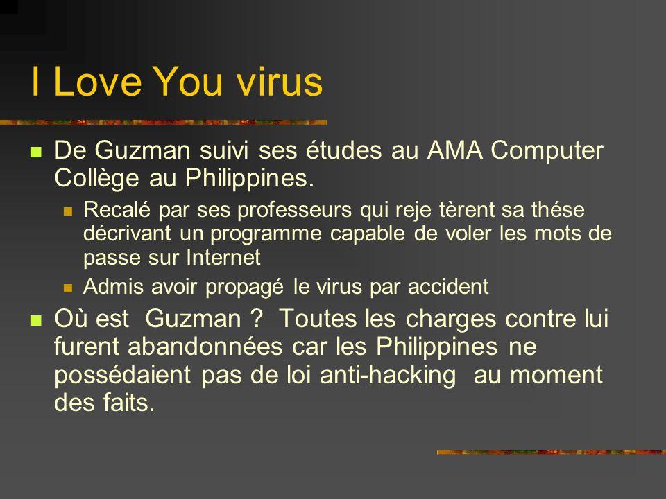 De Guzman suivi ses études au AMA Computer Collège au Philippines. Recalé par ses professeurs qui reje tèrent sa thése décrivant un programme capable
