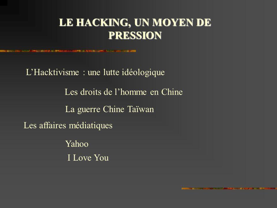 LE HACKING, UN MOYEN DE PRESSION LHacktivisme : une lutte idéologique Les affaires médiatiques Les droits de lhomme en Chine La guerre Chine Taïwan Yahoo I Love You