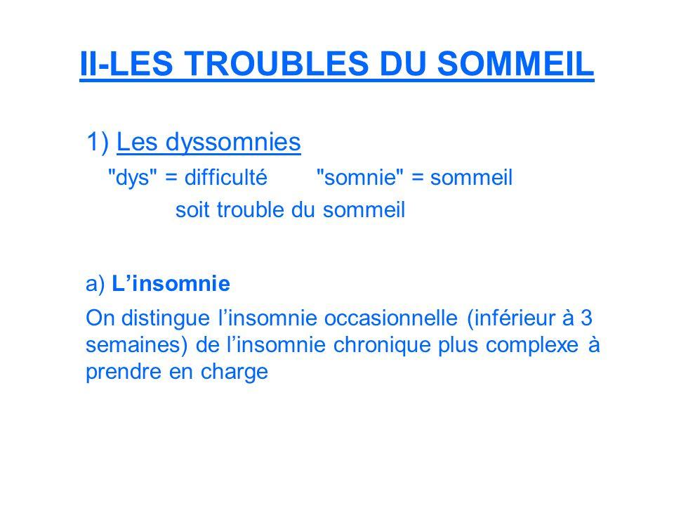 II-LES TROUBLES DU SOMMEIL 1) Les dyssomnies