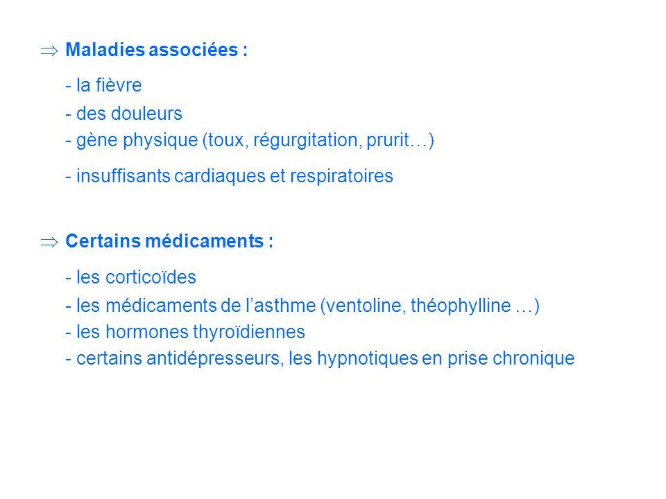 Maladies associées : - la fièvre - des douleurs - gène physique (toux, régurgitation, prurit…) - insuffisants cardiaques et respiratoires Certains méd