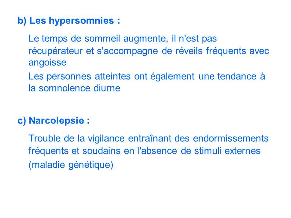 b) Les hypersomnies : Le temps de sommeil augmente, il n'est pas récupérateur et s'accompagne de réveils fréquents avec angoisse Les personnes atteint