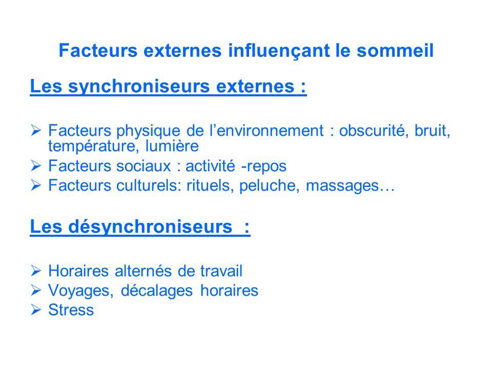 Facteurs externes influençant le sommeil Les synchroniseurs externes : Facteurs physique de lenvironnement : obscurité, bruit, température, lumière Fa