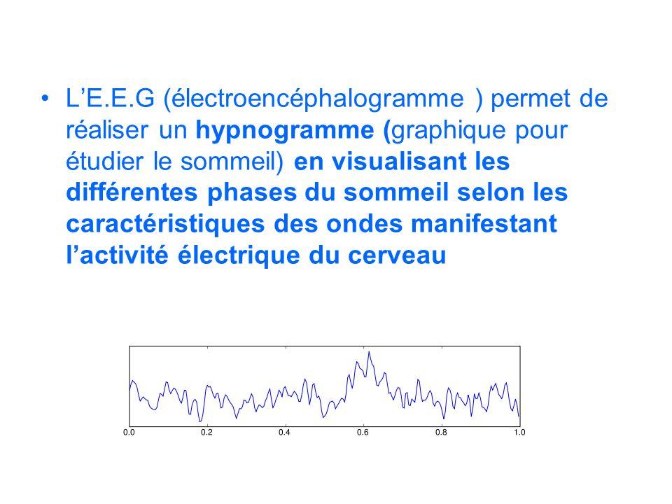 LE.E.G (électroencéphalogramme ) permet de réaliser un hypnogramme (graphique pour étudier le sommeil) en visualisant les différentes phases du sommei