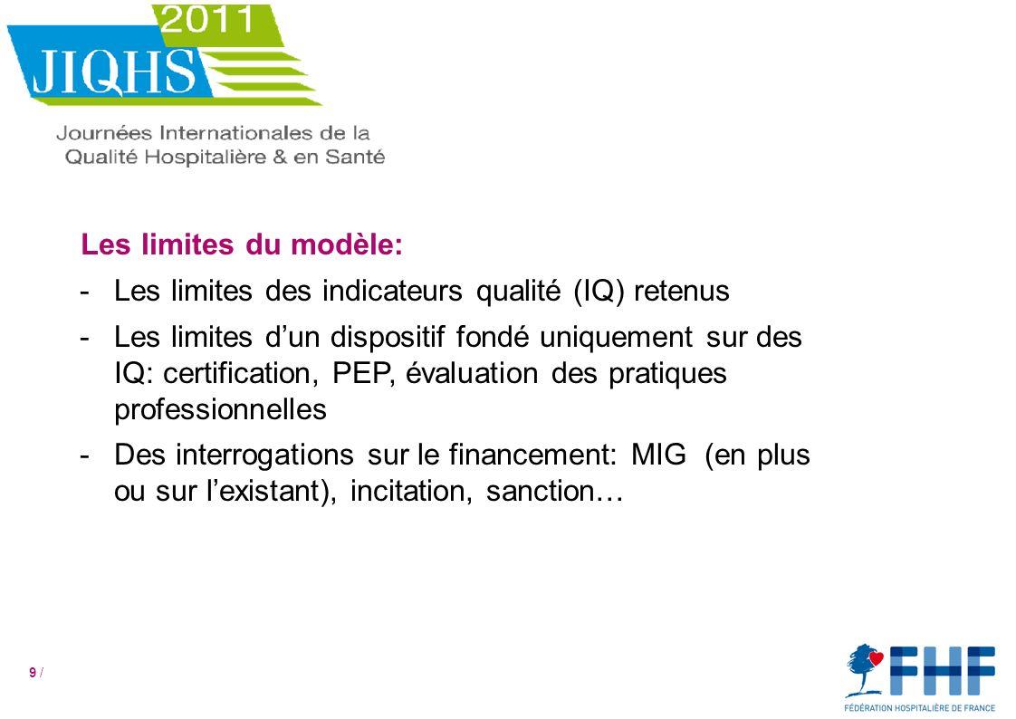 9 / Les limites du modèle: -Les limites des indicateurs qualité (IQ) retenus -Les limites dun dispositif fondé uniquement sur des IQ: certification, PEP, évaluation des pratiques professionnelles -Des interrogations sur le financement: MIG (en plus ou sur lexistant), incitation, sanction…