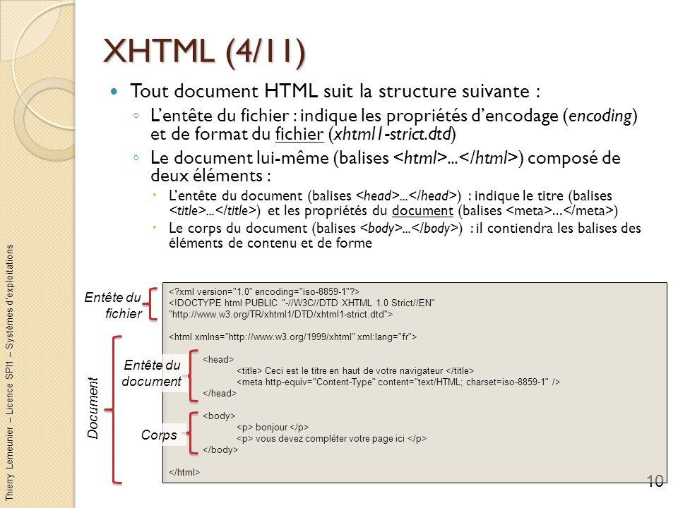 Thierry Lemeunier – Licence SPI1 – Systèmes dexploitations XHTML (4/11) Tout document HTML suit la structure suivante : Lentête du fichier : indique l