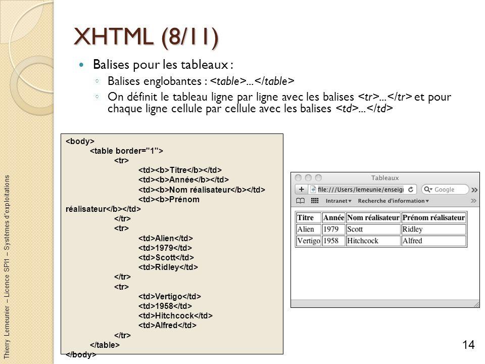 Thierry Lemeunier – Licence SPI1 – Systèmes dexploitations XHTML (8/11) Balises pour les tableaux : Balises englobantes :... On définit le tableau lig