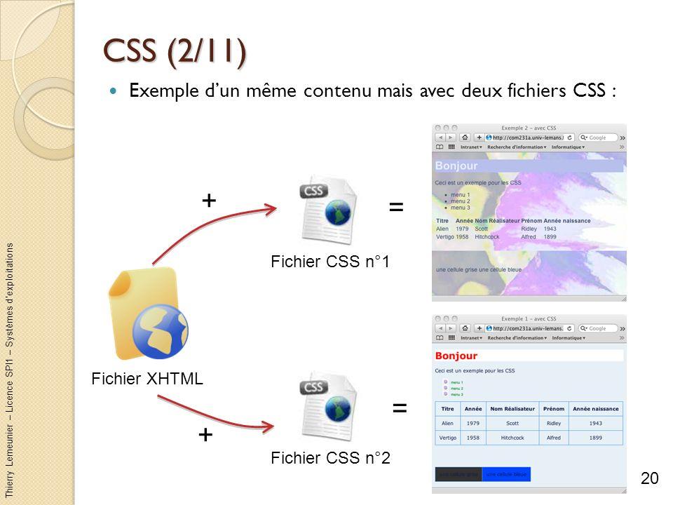 Thierry Lemeunier – Licence SPI1 – Systèmes dexploitations CSS (2/11) Exemple dun même contenu mais avec deux fichiers CSS : 20 Fichier XHTML Fichier
