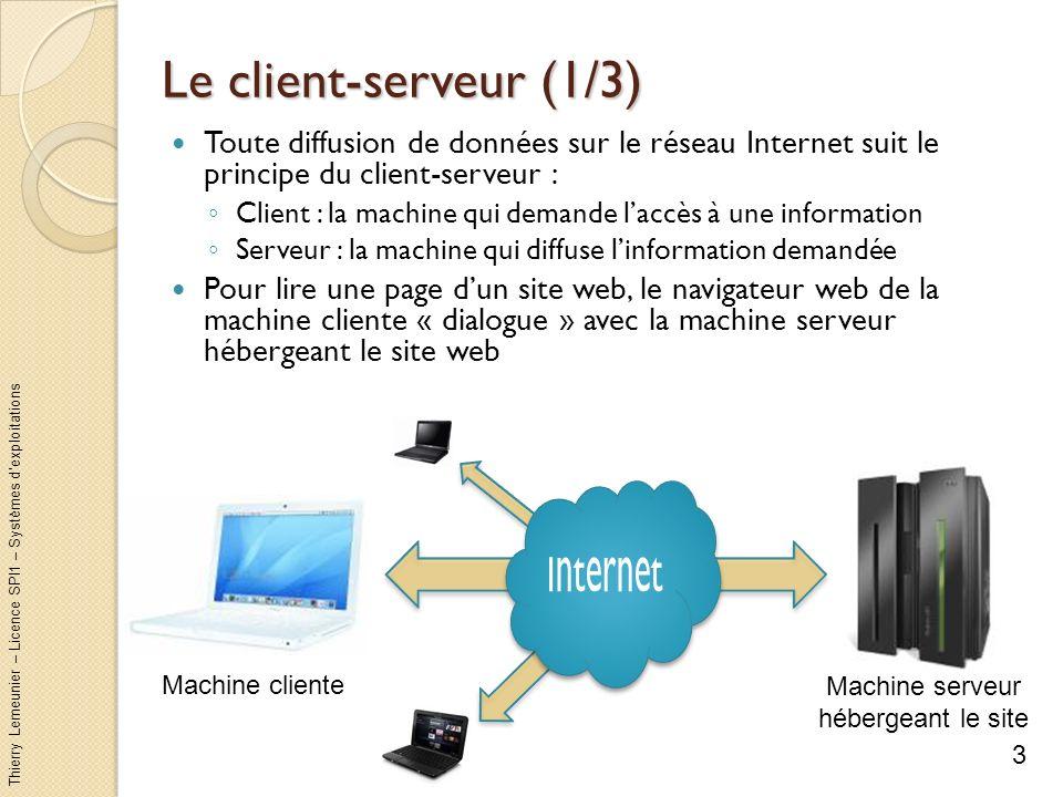 Thierry Lemeunier – Licence SPI1 – Systèmes dexploitations Le client-serveur (2/3) La diffusion utilise différents protocoles : Protocole pour naviguer sur le Web : HTTP Protocole pour diffuser des fichiers : FTP Protocole pour exécuter des commandes à distance : SSH Etc.