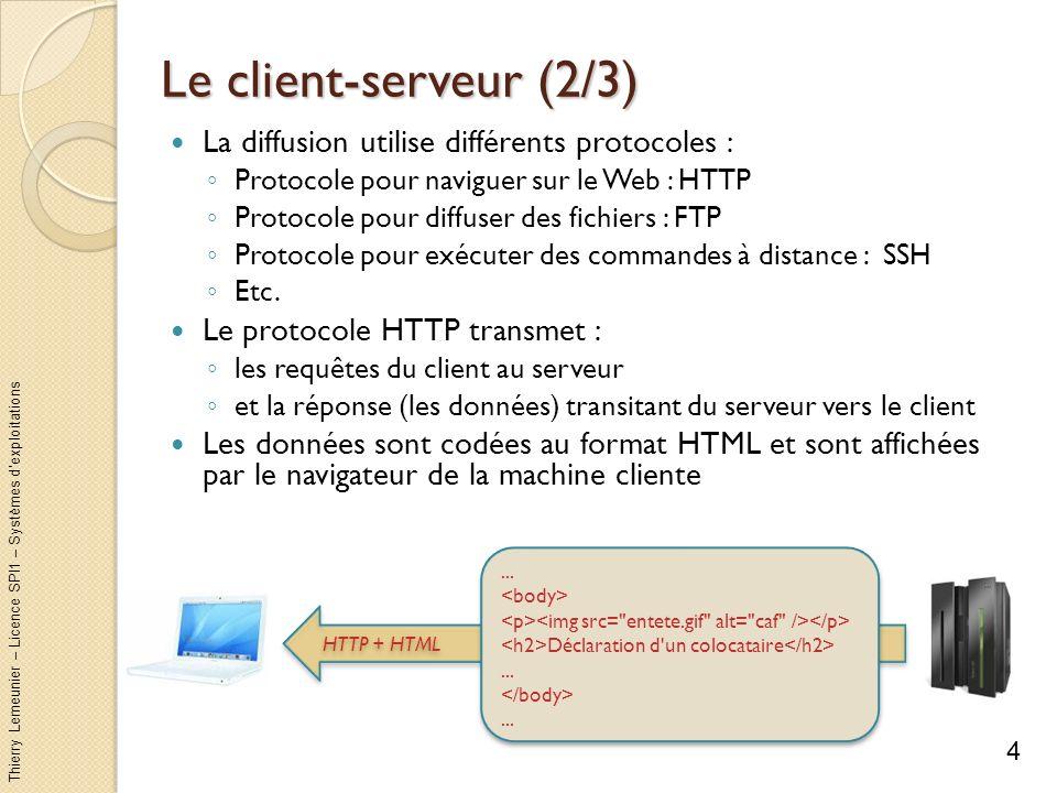 Thierry Lemeunier – Licence SPI1 – Systèmes dexploitations Le client-serveur (2/3) La diffusion utilise différents protocoles : Protocole pour navigue