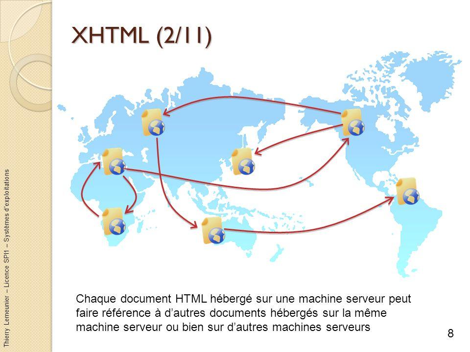 Thierry Lemeunier – Licence SPI1 – Systèmes dexploitations XHTML (3/11) XHTML repose sur le principe de la séparation entre la forme (lapparence et lagencement) et le fond (le contenu diffusé) Lagencement suit une structure logique de répartition du contenu en différents paragraphes, titres, listes, tableaux, etc.