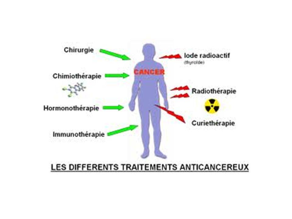 Il y a certaines notions importantes en cancérologie : Traitement néo-adjuvant (traitement précédant le traitement de choix) Ex: chirurgie première, chimiothérapie néoadjuvante Traitement adjuvant ou complémentaire (traitement à la suite du traitement de choix) Ex: radiothérapie complémentaire, Traitement curatif (traitement dans le but de guérir) Traitement palliatif (traitement dans le but de soulager le patient) Ex: radiothérapie palliative, chirurgie de propreté, chimiothérapie palliative, soins palliatifs