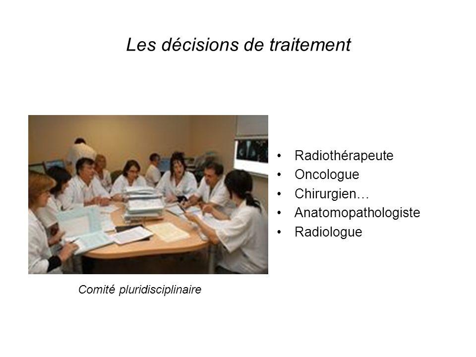 Les décisions de traitement Radiothérapeute Oncologue Chirurgien… Anatomopathologiste Radiologue Comité pluridisciplinaire