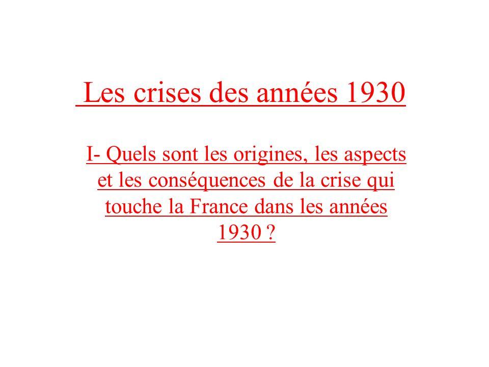 Les crises des années 1930 I- Quels sont les origines, les aspects et les conséquences de la crise qui touche la France dans les années 1930 ?
