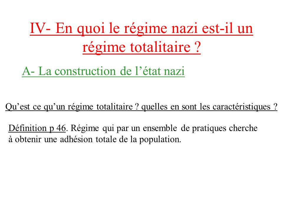 Rancoeurs du peuple allemandRéponses des nazis aux problèmes