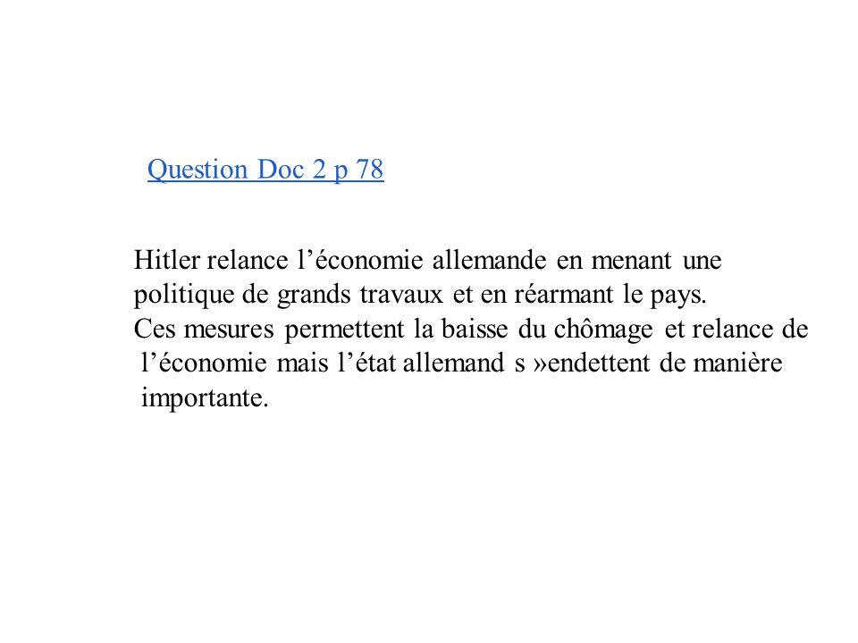 Dès son arrivée au pouvoir, Hitler élimine toute opposition (interdiction des partis politiques en dehors du parti nazi, interdiction des syndicats).