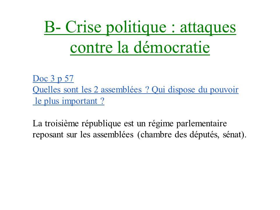 B- Crise politique : attaques contre la démocratie Doc 3 p 57 Quelles sont les 2 assemblées .